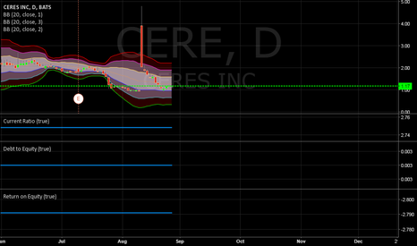 CERE: GO LONG AGAIN