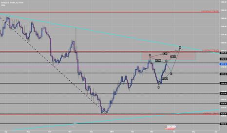 XAUUSD: Gold Forecast, XAUUSD Potential Harmonic Plus .618