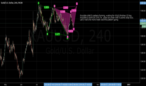 XAUUSD: possible Short GOLD in a week time