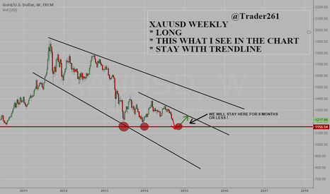 XAUUSD: XAUUSD * THIS WHAT I SEE IN THE CHART