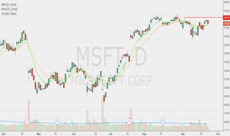 MSFT: SHORT MSFT