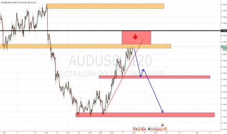 AUDUSD: Достигли зоны максимальной коррекции...