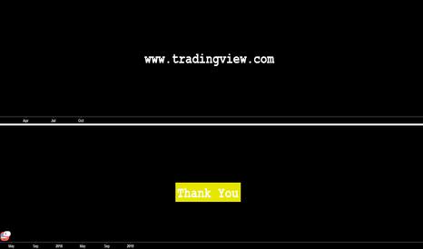 XAUUSD: Tradingview - Thank You!