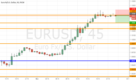 EURUSD: EurUsd Overnight Short to 1,1040
