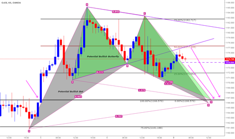 XAUUSD: Short based on 2 Potential Harmonics Patterns and Clone levels