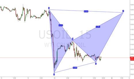 USOIL: oil little up-52.50$