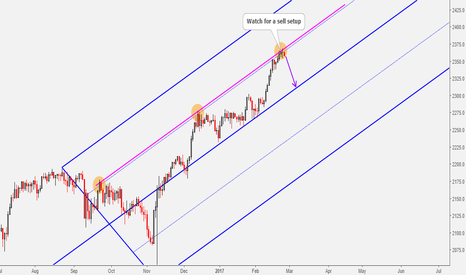 SPX500USD: SPX500: Watch for a Sell Setup at This Resistnace Level