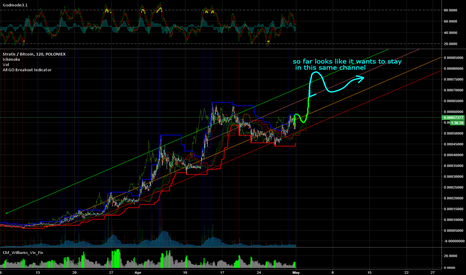STRATBTC: STRAT ya it looks a lot like the one i just posted for DCR
