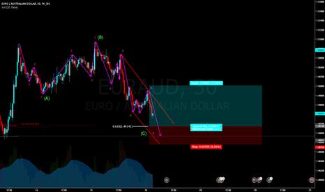 EURAUD: buy setup at end of correction