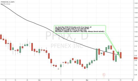PFNX: Simple Trading Techniques – BEARISH Strategy