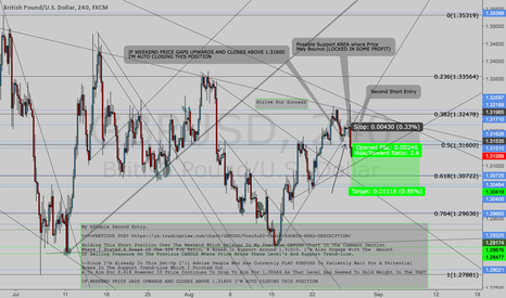GBPUSD: $$$GBPUSD (CABLE) ADDITONAL ENTRY!..CHECK PREVIOUS GBPUSD POST!