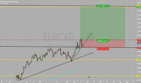 EURCAD: EUR/CAD BUY BUY BUY !!!