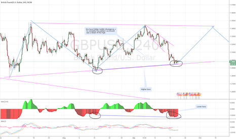 GBPUSD: GPUSD one more up