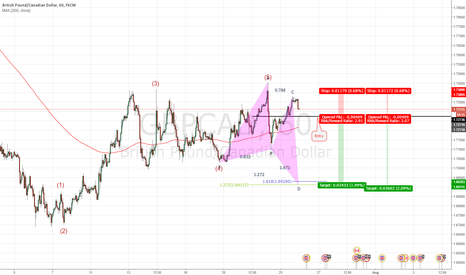 GBPCAD: B to c Wave
