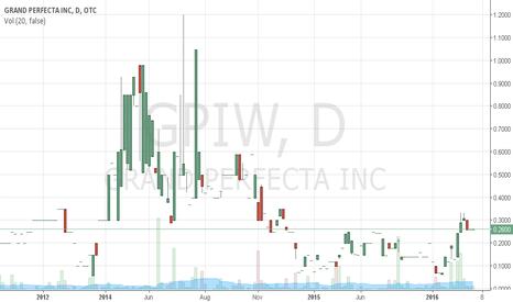GPIW: GPIW Very Attractive Market Cap