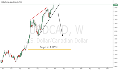 USDCAD: USDCAD short Weekly