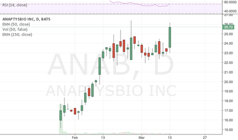 ANAB: Breakout