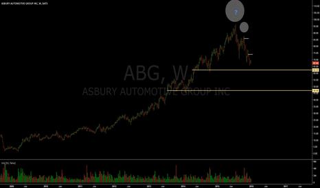 ABG: mirror image