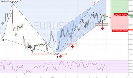 EURUSD: EURUSD - Remain bullish to 1.12 (Update)