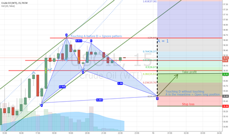USOIL: Bullish Cypher pattern US Crude Oil - 15M