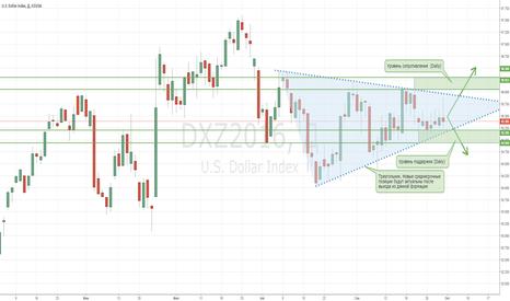 DXZ2016: Доллар остается в треугольнике