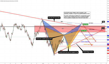 AUS200: AUS200 - Potential Patterns (Continued from last ASX chart)