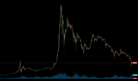 BTCUSD: IHB is long Bitcoin