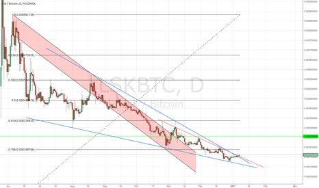 LSKBTC: LISK about to break out of a 6 months bear channel