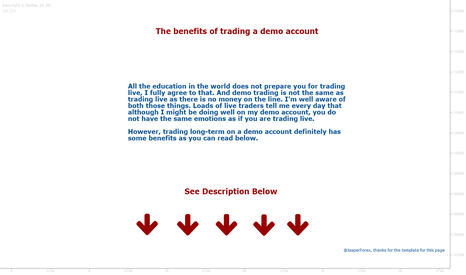 EURUSD: The benefits of trading a demo account