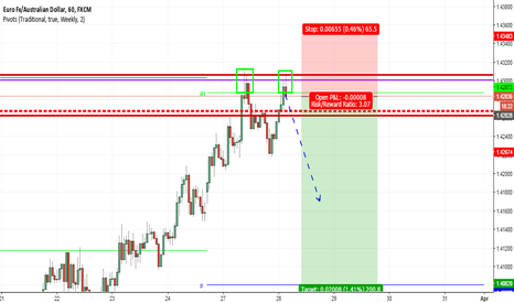 EURAUD: Another chance for EURAUD