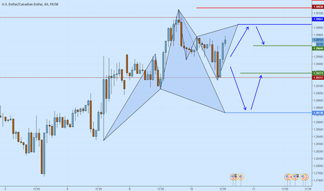 USDCAD: USDCAD long / short opportunity on If / Then theory