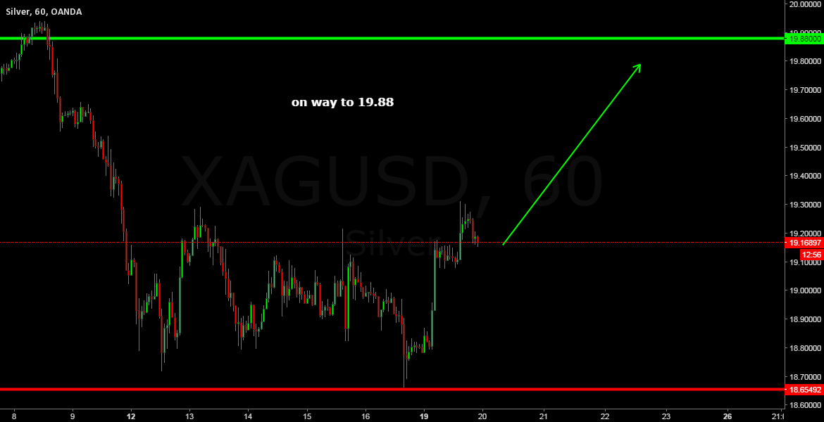 SILVER ON WAY TO VISIT 19.88