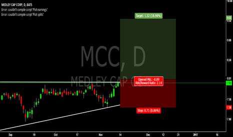 MCC: MCC LONG