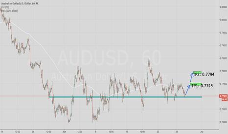 AUDUSD: AUD/USD Buy 26.06.15
