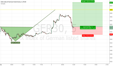 GER30: fast trade