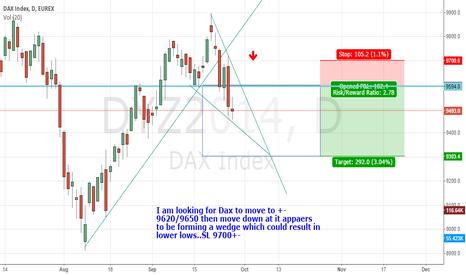DYZ2014: Dax