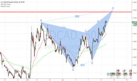 USDCAD: USDCAD Butterfly Bearish
