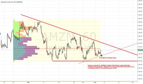 AMZN: Buy AMZN shares
