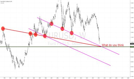 EURUSD: Lucky euro