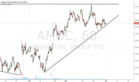 AMBC: AMBC