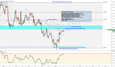 XAUUSD: Gold fails second re-test of new high and opens downside