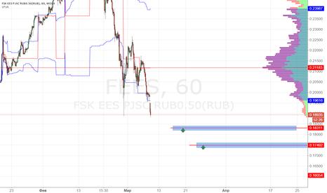 FEES: ФСК ЕЭС покупка 0.1830