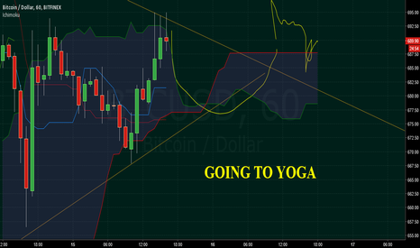 BTCUSD: OVERSOLD GOING TO YOGA