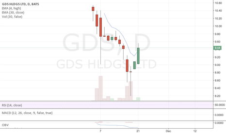 GDS: slingshot buyable here