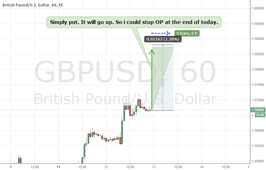 GBPUSD, DAILY (with length of bullish)