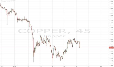 COPPER: COPPER 1ST 2.485 2ST 2.465