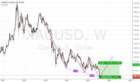 XAUUSD: Bullish Three Drive Pattern #GOLD 10-08-15