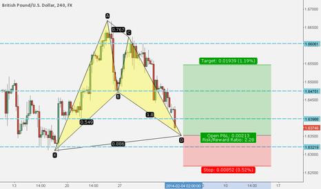 GBPUSD: Bullish bat 4H chart