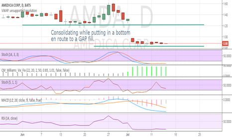 AMDA: Consolidating while putting in a bottom