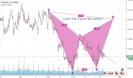 EURCAD: Possible bat pattern in EURCAD